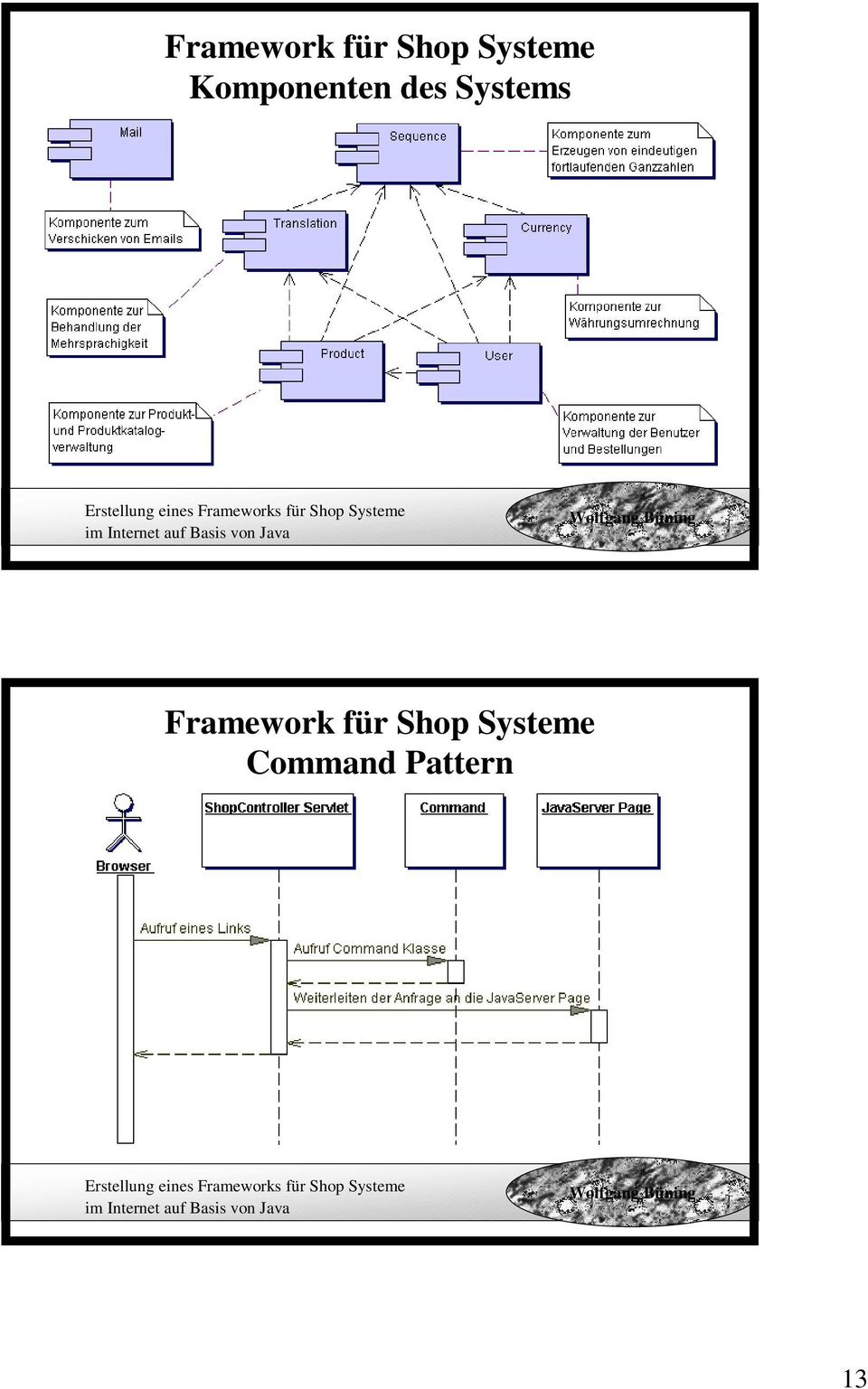 Systems  Systeme