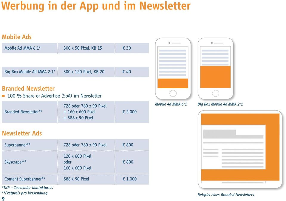 000 + 586 x 90 Pixel Mobile Ad MMA 6:1 Big Box Mobile Ad MMA 2:1 Newsletter Ads Superbanner** 728 oder 760 x 90 Pixel 800 120 x 600 Pixel