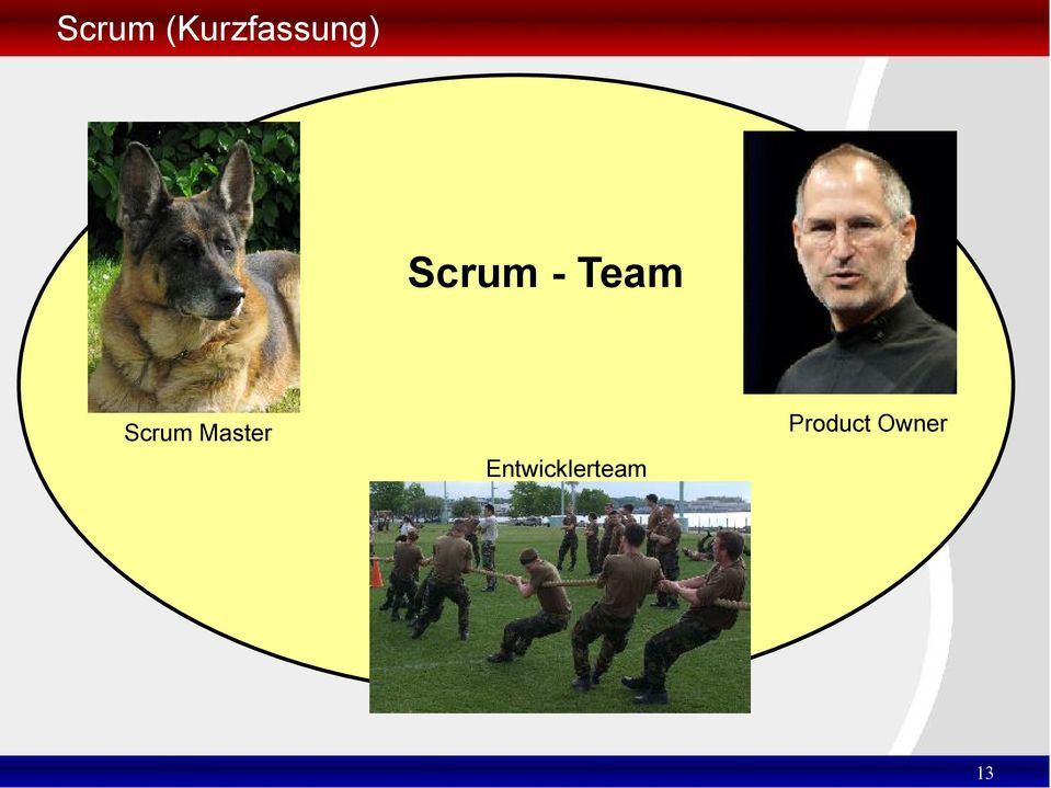 Product Owner Scrum