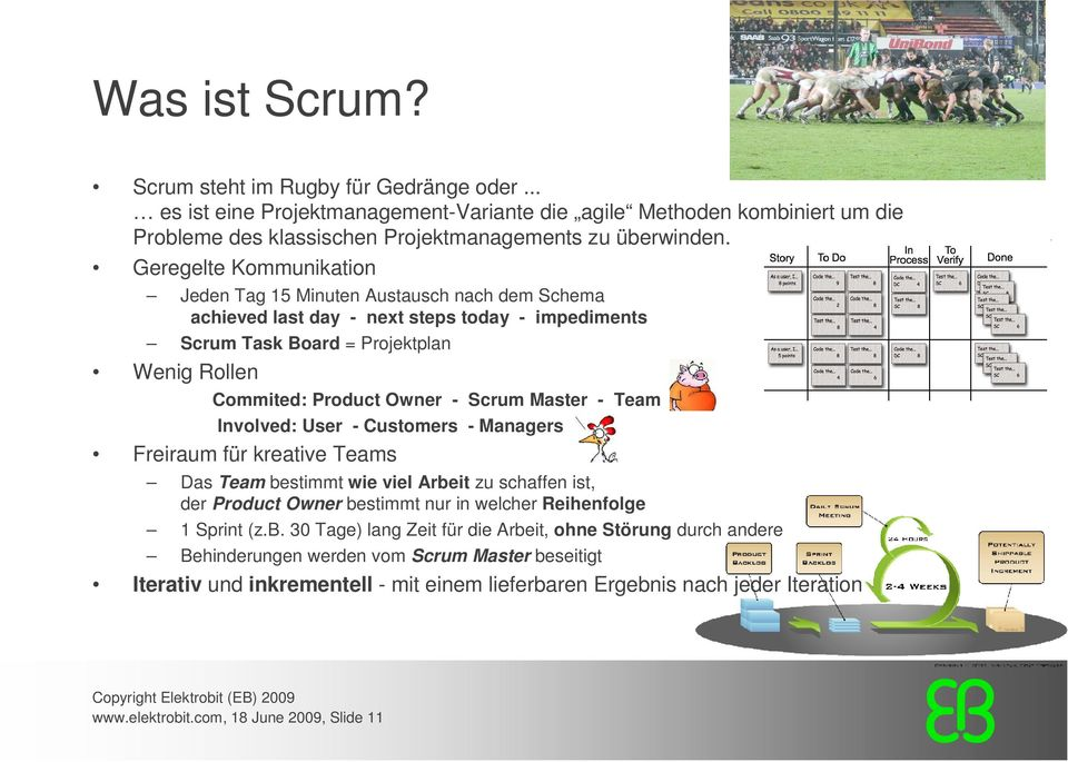 Master - Team Involved: User - Customers - Managers Freiraum für kreative Teams Das Team be