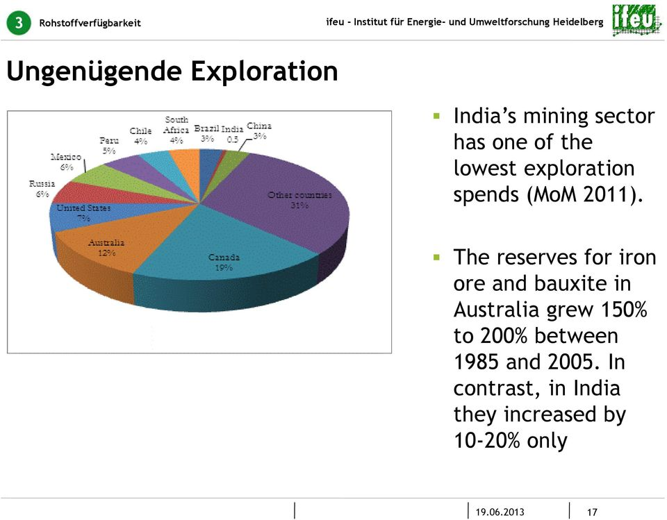 The reserves for iron ore and bauxite in Australia grew 150% to