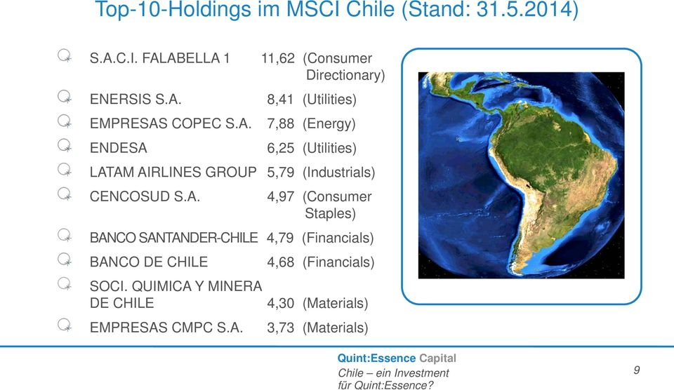 A. 4,97 (Consumer Staples) BANCO SANTANDER-CHILE 4,79 (Financials) BANCO DE CHILE 4,68 (Financials) SOCI.