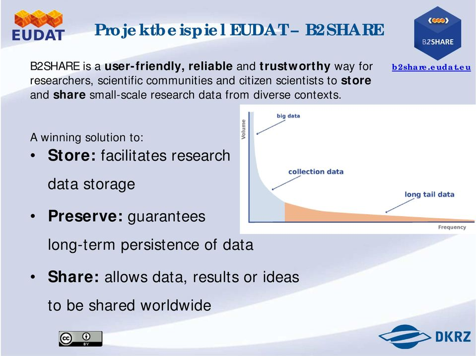 data from diverse contexts. b2share.eudat.