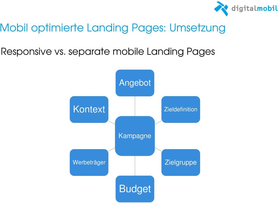 separate mobile Landing Pages Angebot
