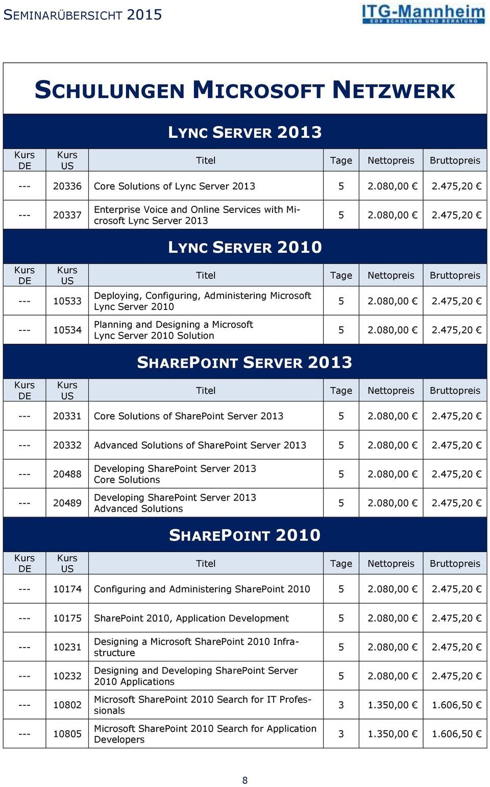 Server 2013 --- 20332 Advanced Solutions of SharePoint Server 2013 --- 20488 --- 20489 Developing SharePoint Server 2013 Core Solutions Developing SharePoint Server 2013 Advanced Solutions SHAREPOINT