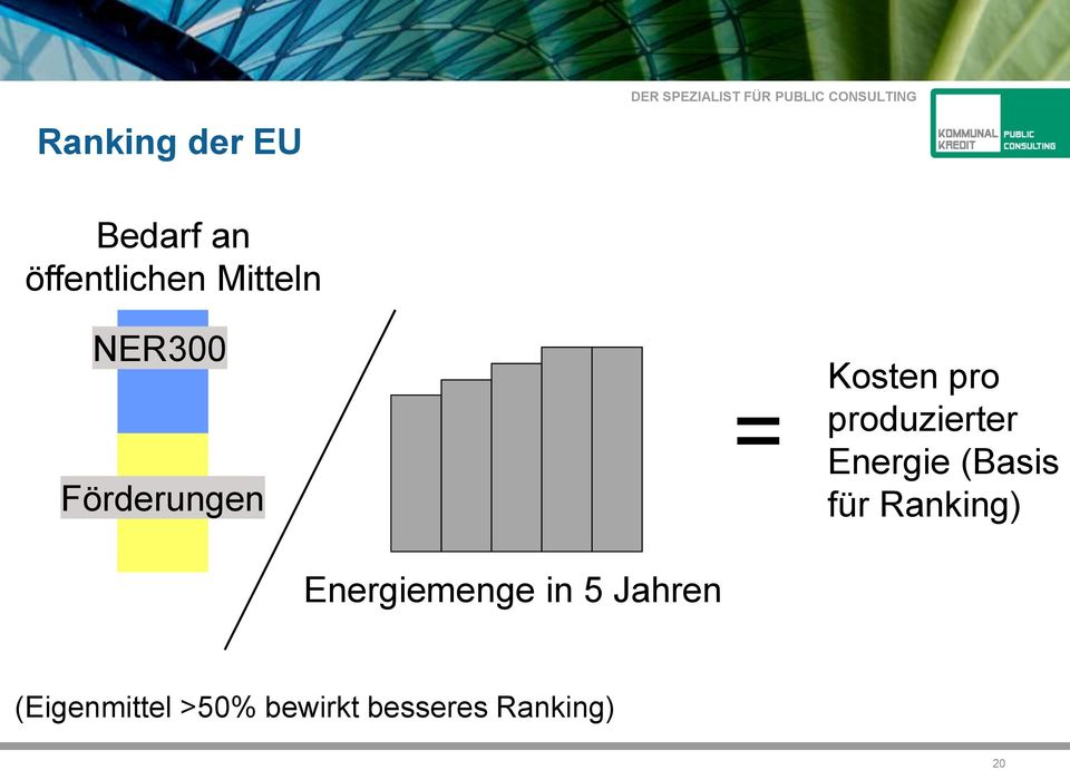 Energie (Basis für Ranking) Energiemenge in 5