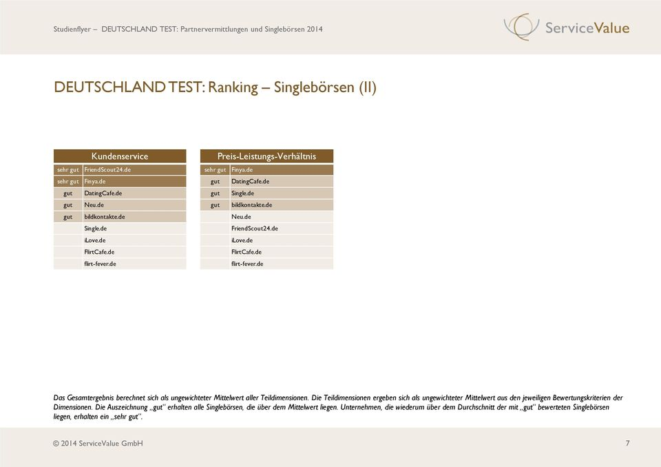 Partnervermittlungen test