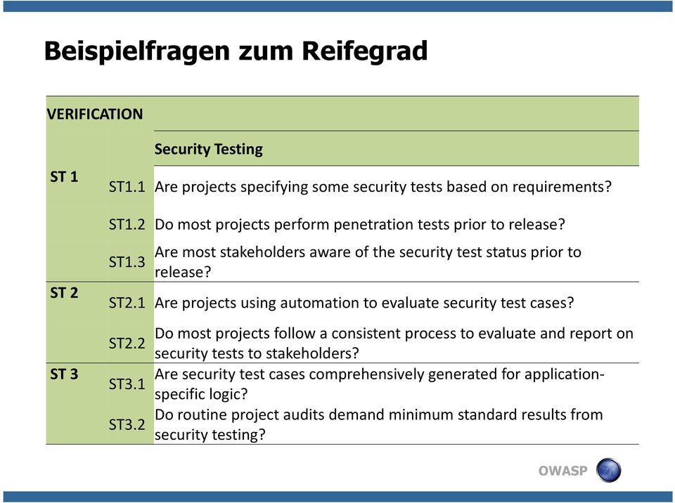 1 ST3.2 Do most projects follow a consistent process to evaluate and report on security tests to stakeholders?