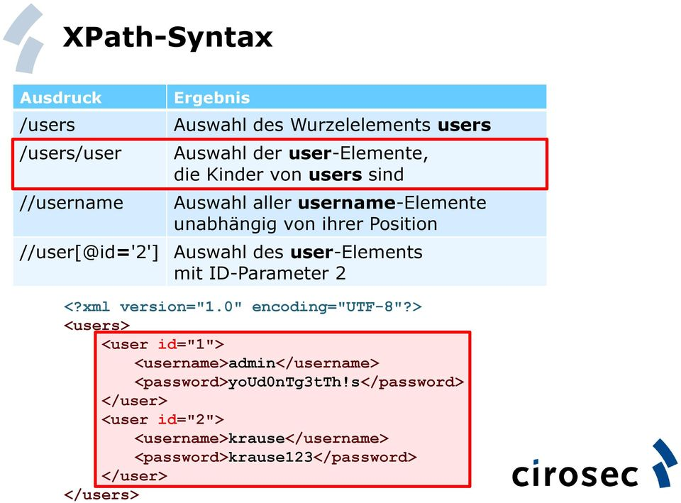 XPath-Syntax Ausdruck /users /users/user //username //user[@id='2'] Ergebnis Auswahl des Wurzelelements users Auswahl der
