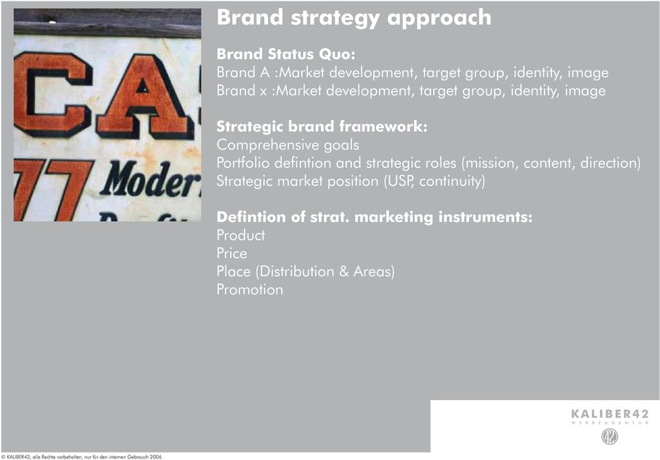 goals Portfolio defintion and strategic roles (mission, content, direction) Strategic market position