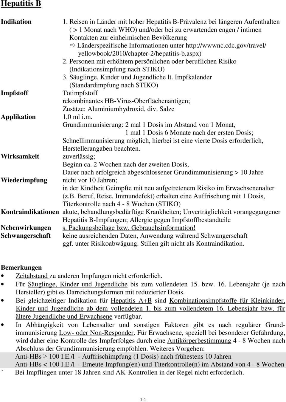 Informationen unter http://wwwnc.cdc.gov/travel/ yellowbook/2010/chapter-2/hepatitis-b.aspx) 2. Personen mit erhöhtem persönlichen oder beruflichen Risiko (Indikationsimpfung nach STIKO) 3.