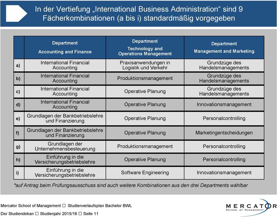 Grzüge des Handelsmanagements c) nternational Financial Accounting Operative Planung Grzüge des Handelsmanagements d) nternational Financial Accounting Operative Planung nnovationsmanagement e) der