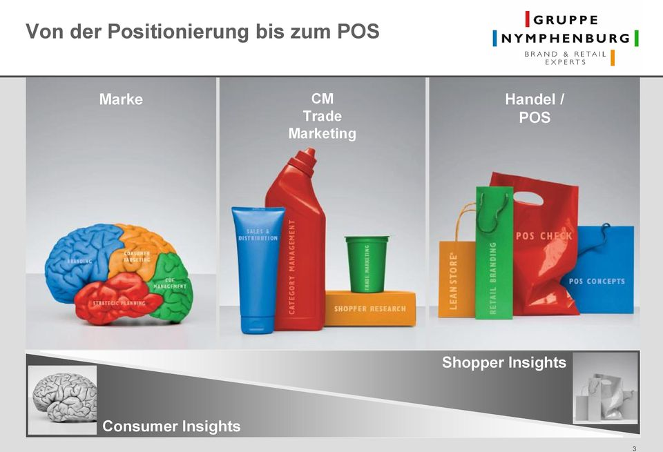 POS Consumer Insights Total