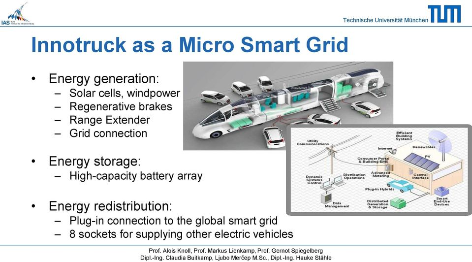 smart grid 8 sockets for supplying other electric vehicles Prof. Alois Knoll, Prof. Markus Lienkamp, Prof.