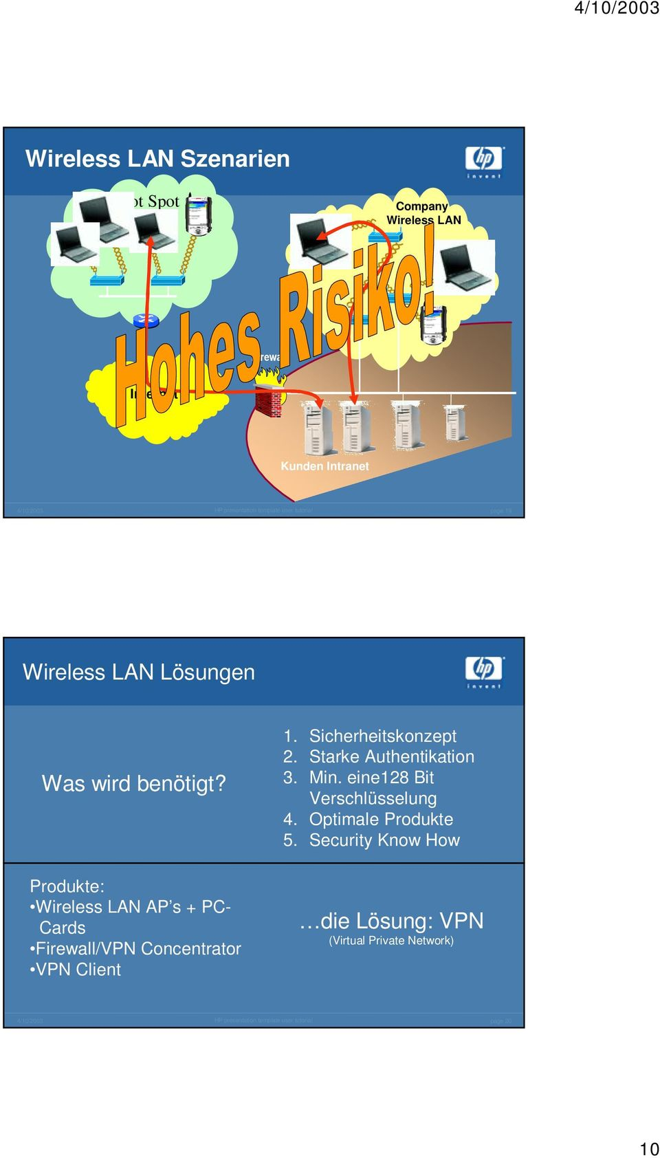 Produkte: Wireless LAN AP s + PC- Cards Firewall/VPN Concentrator VPN Client 1.