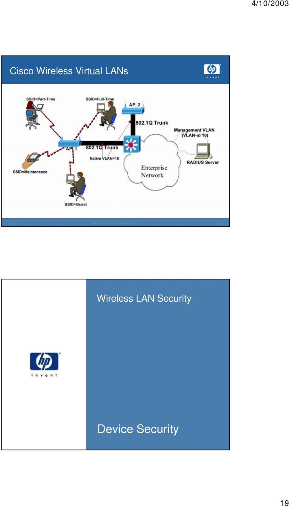 37 Wireless LAN