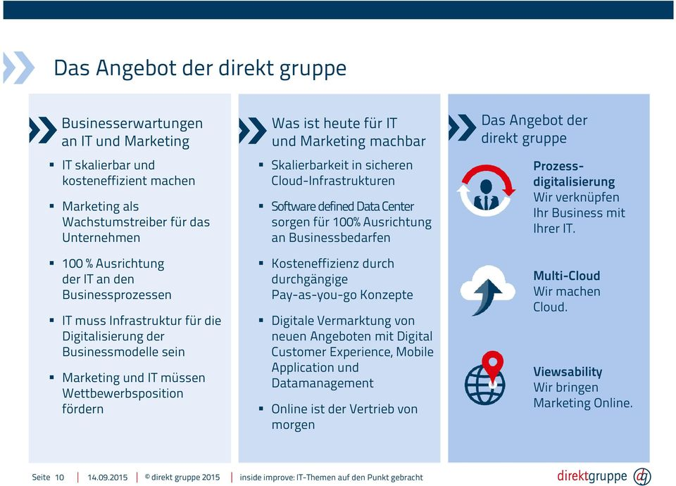 in sicheren Cloud-Infrastrukturen Software defined Data Center sorgen für 100% Ausrichtung an Businessbedarfen Kosteneffizienz durch durchgängige Pay-as-you-go Konzepte Digitale Vermarktung von neuen