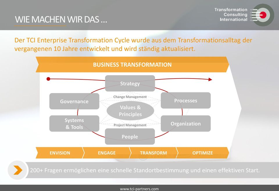 BUSINESS TRANSFORMATION Strategy Governance Systems & Tools Change Management Values & Principles Project