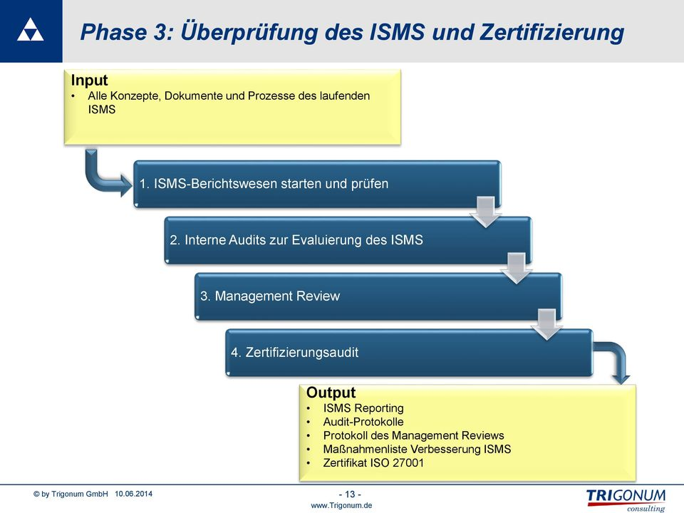 Interne Audits zur Evaluierung des ISMS 3. Management Review 4.