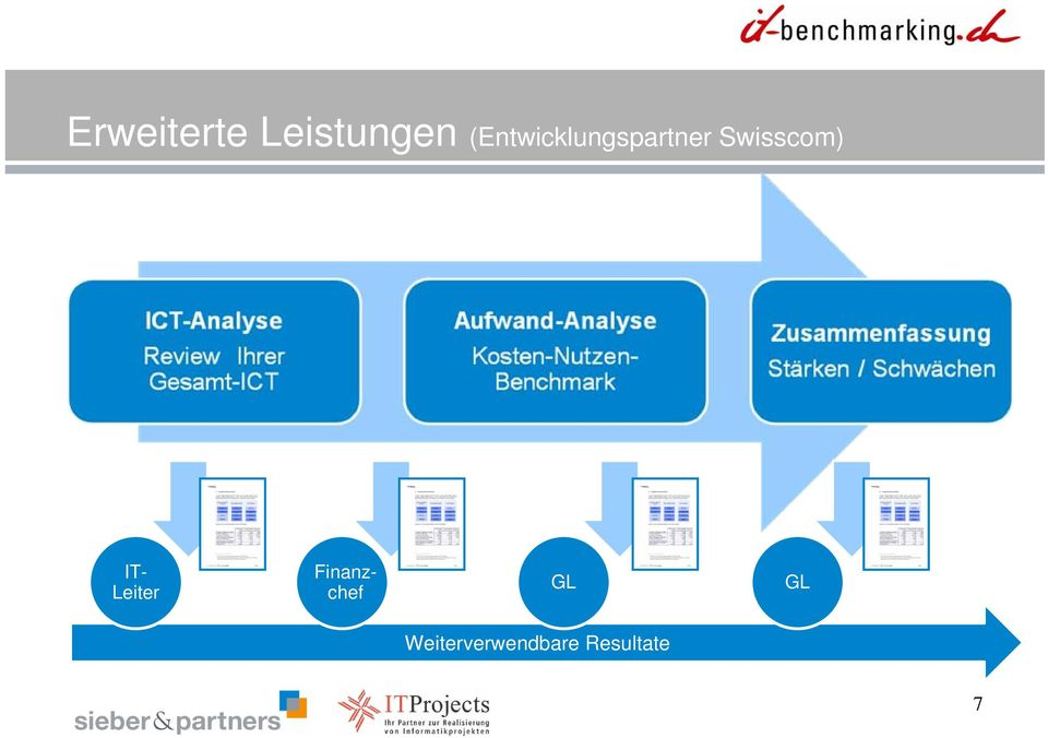 Swisscom) IT- Leiter