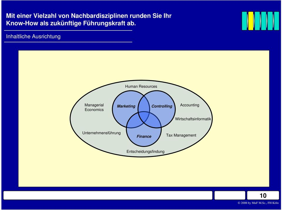 Inhaltliche Ausrichtung Human Resources Managerial Economics Marketing