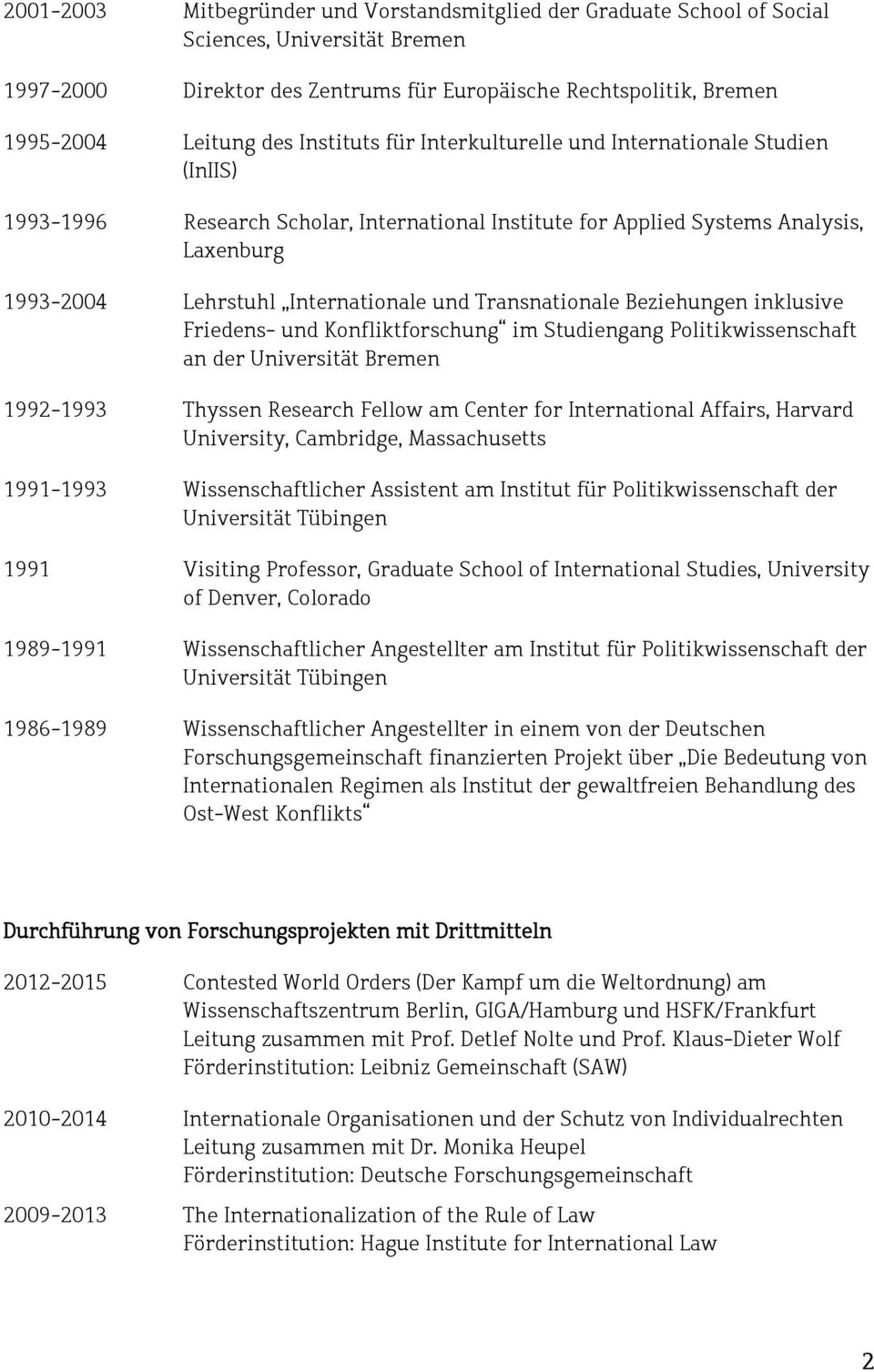 Transnationale Beziehungen inklusive Friedens- und Konfliktforschung im Studiengang Politikwissenschaft an der Universität Bremen 1992-1993 Thyssen Research Fellow am Center for International