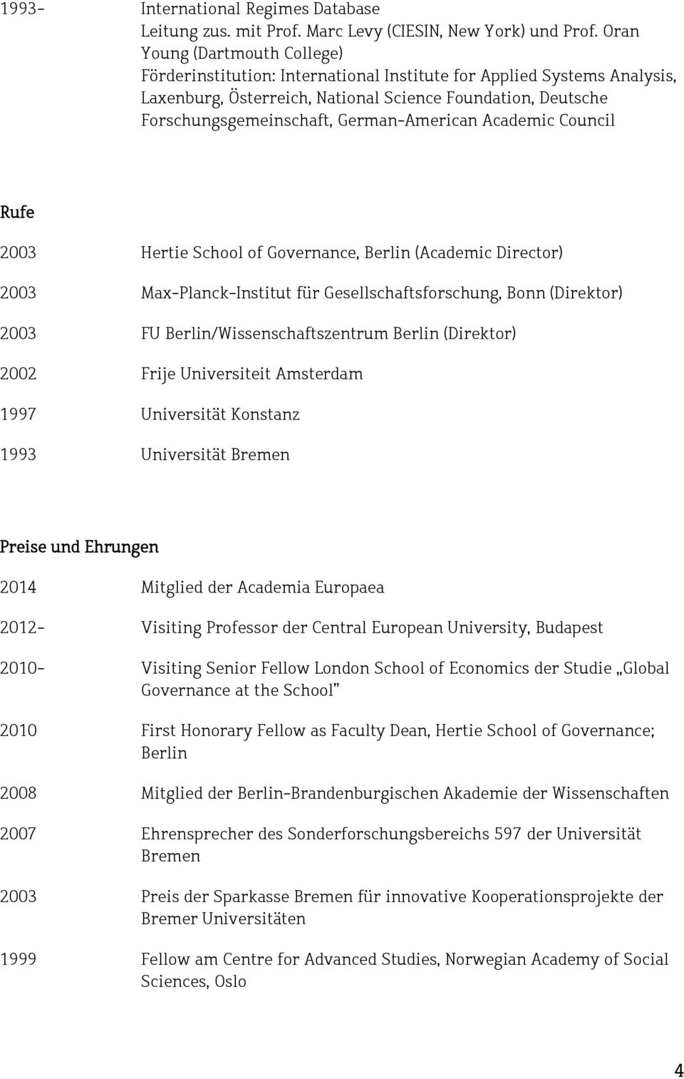 German-American Academic Council Rufe 2003 Hertie School of Governance, Berlin (Academic Director) 2003 Max-Planck-Institut für Gesellschaftsforschung, Bonn (Direktor) 2003 FU