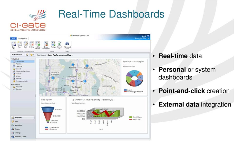 system dashboards