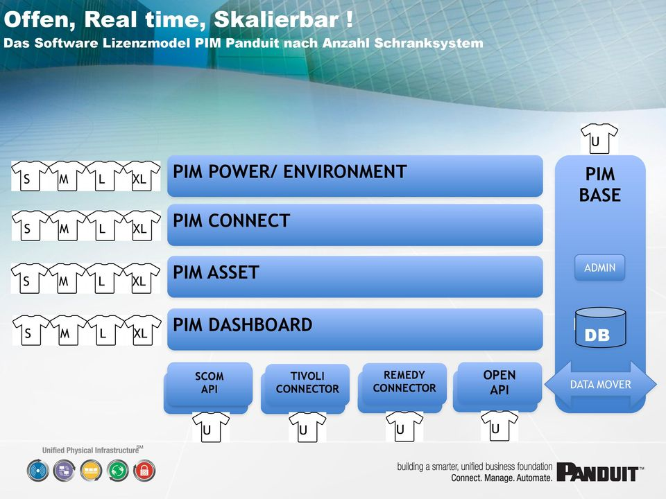 L XL S M L XL PIM POWER/ ENVIRONMENT PIM CONNECT PIM ASSET PIM DASHBOARD U PIM BASE
