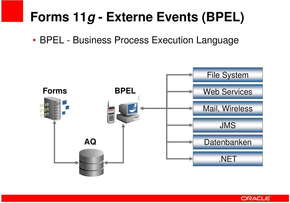 Language File System Forms BPEL Web