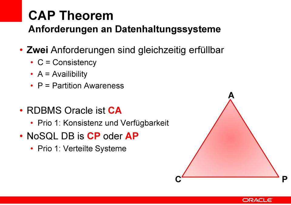 Availibility P = Partition Awareness A RDBMS Oracle ist CA Prio 1: