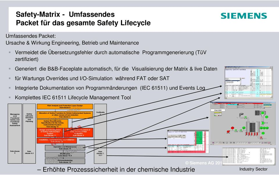 Integrierte Dokumentation von Programmänderungen (IEC 61511) und Events Log Komplettes IEC 61511 Lifecycle Management Tool Risk Analysis and Protection Layer Design Sub-clause 8 Manageme nt of