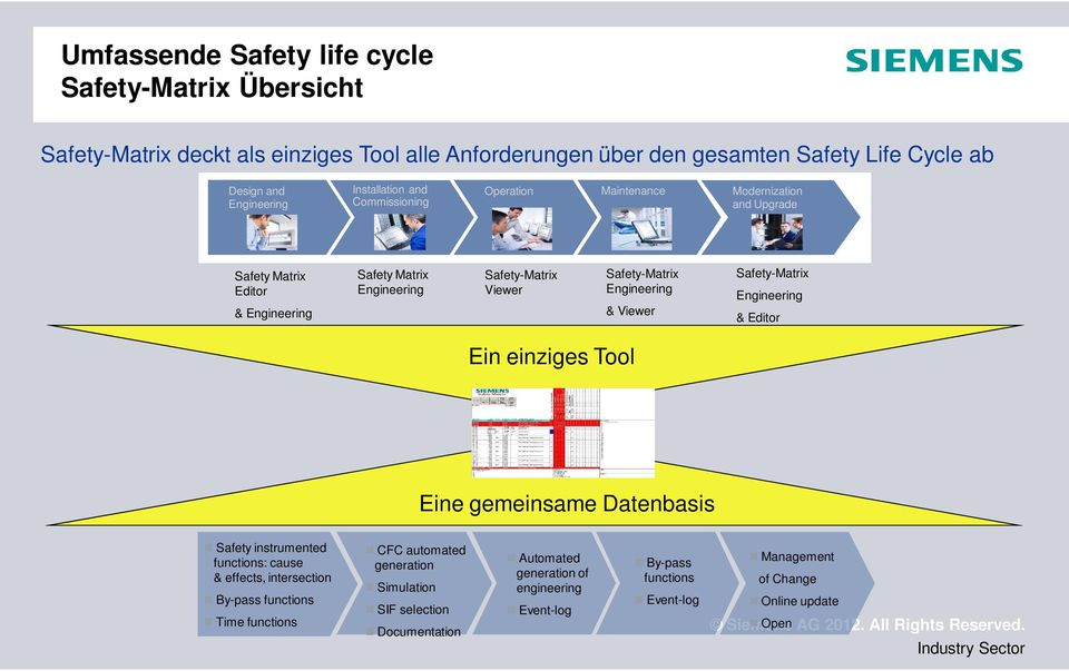 Safety-Matrix Engineering & Editor Ein einziges Tool Eine gemeinsame Datenbasis Safety instrumented functions: cause & effects, intersection By-pass functions Time functions CFC automated