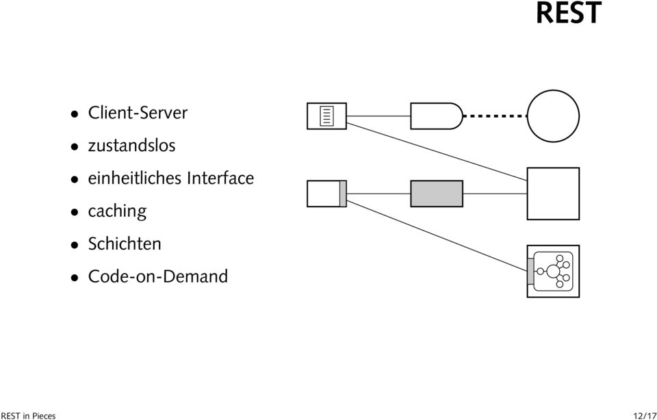 Interface caching
