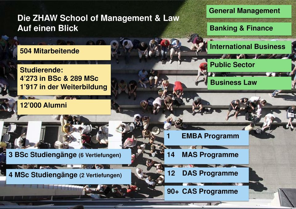 Business Public Sector Business Law 12 000 Alumni 1 EMBA Programm 3 BSc Studiengänge (6