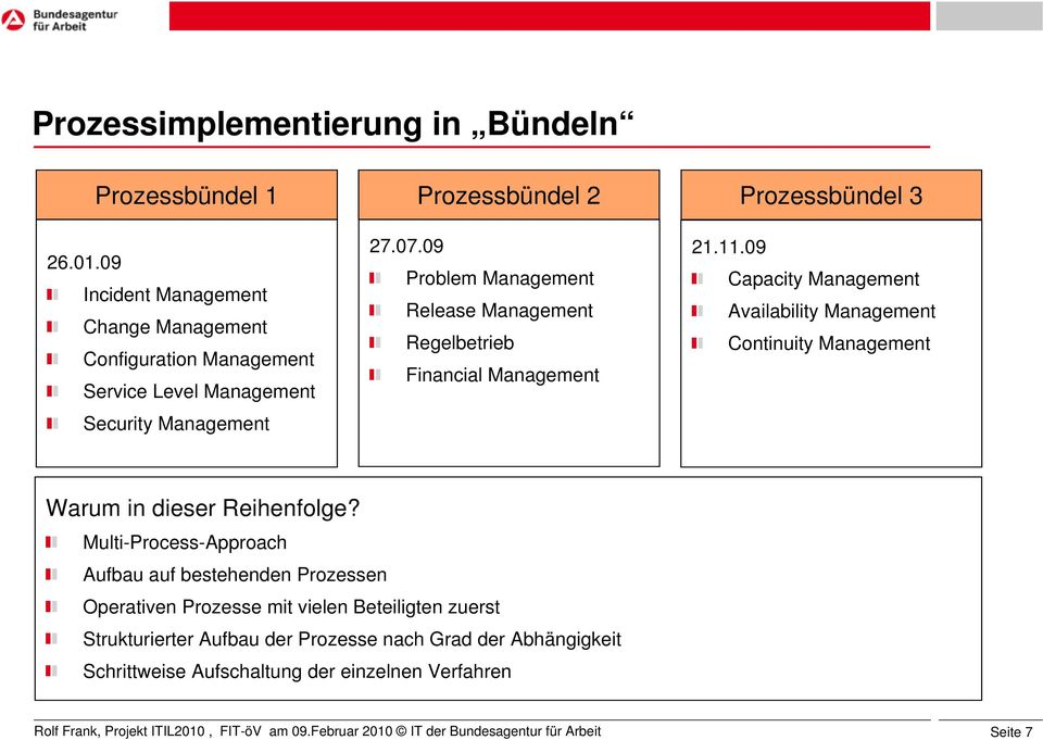 09 Problem Management Release Management Regelbetrieb Financial Management 21.11.