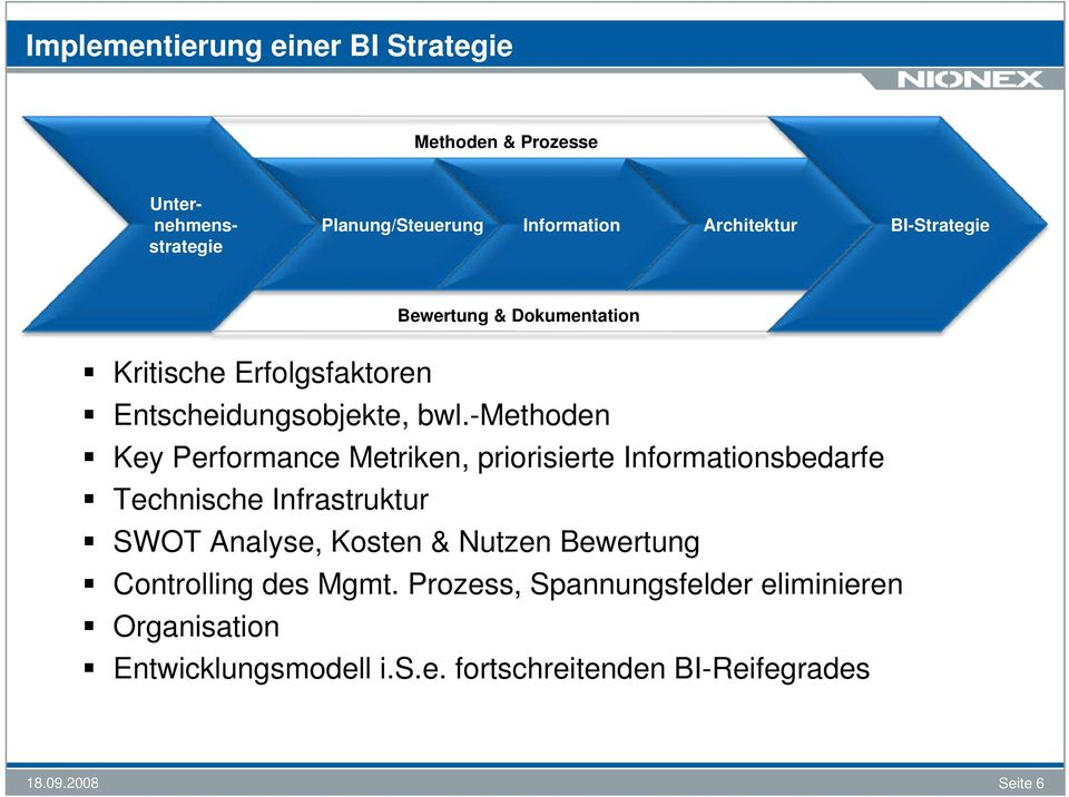 -methoden Key Performance Metriken, priorisierte Informationsbedarfe Technische Infrastruktur SWOT Analyse, Kosten &