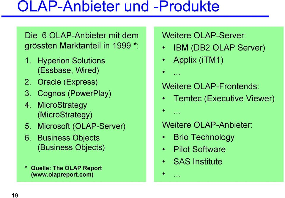 Business Objects (Business Objects) * Quelle: The OLAP Report (www.olapreport.