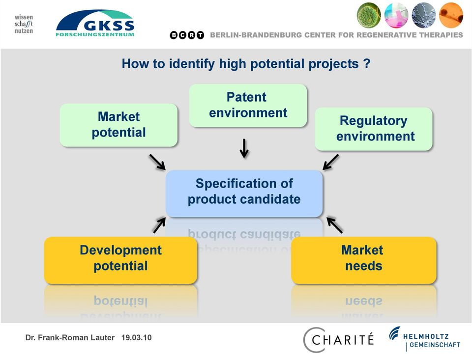Regulatory environment Specification of