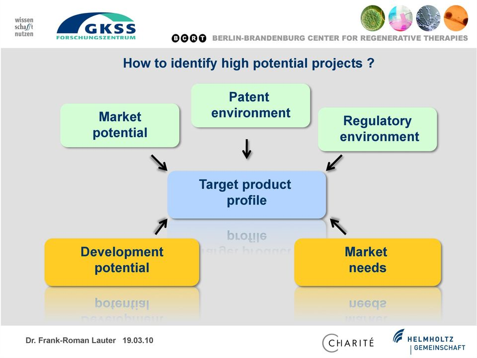 Regulatory environment Target product