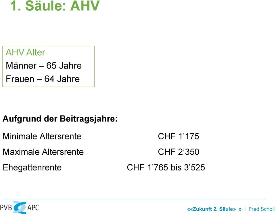 Altersrente CHF 1 175 Maximale Altersrente CHF 2 350