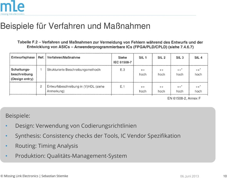 Codierungsrichtlinien Synthesis: Consistency checks der Tools, IC