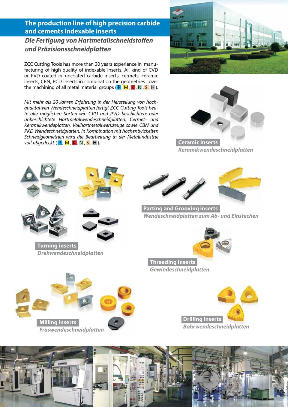 All kind of CVD or PVD coated or uncoated carbide inserts, cermets, ceramic inserts, CBN, PCD inserts in combination the geometries cover the machining of all metal material groups ( P, M, K, N, S, H