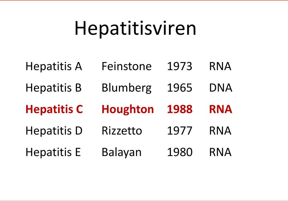 Hepatitis C Houghton 1988 RNA Hepatitis