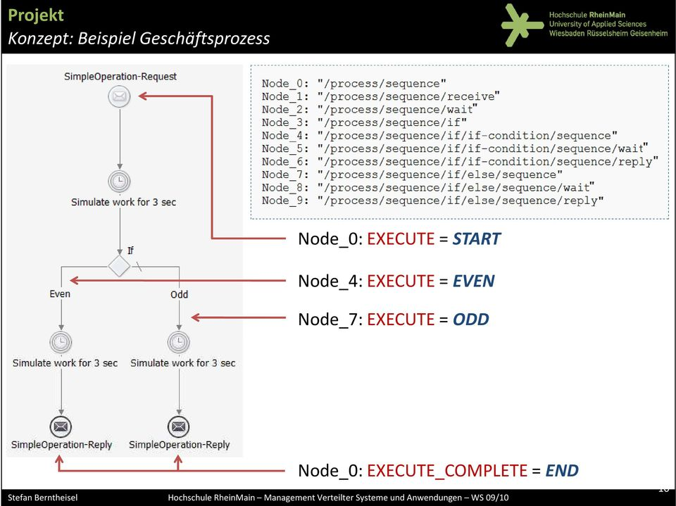 Berntheisel Node_0: EXECUTE_COMPLETE = END Hochschule