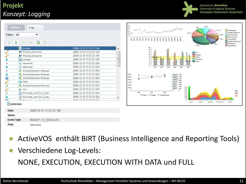 EXECUTION, EXECUTION WITH DATA und FULL Stefan Berntheisel
