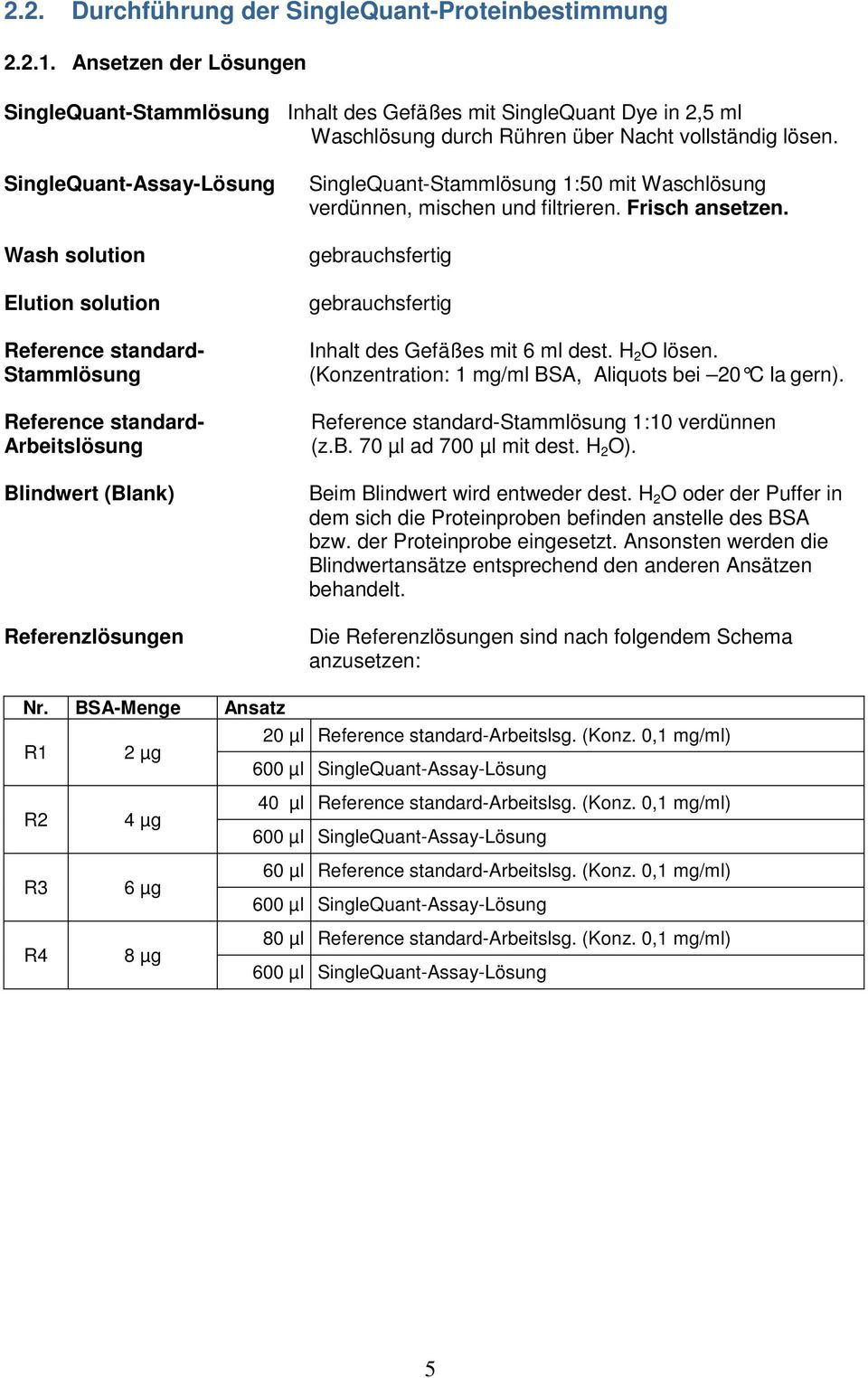 SingleQuant-Assay-Lösung Wash solution Elution solution Reference standard- Stammlösung Reference standard- Arbeitslösung Blindwert (Blank) Referenzlösungen SingleQuant-Stammlösung 1:50 mit