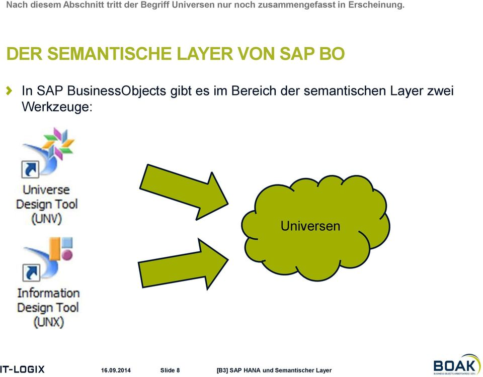 DER SEMANTISCHE LAYER VON SAP BO In SAP BusinessObjects