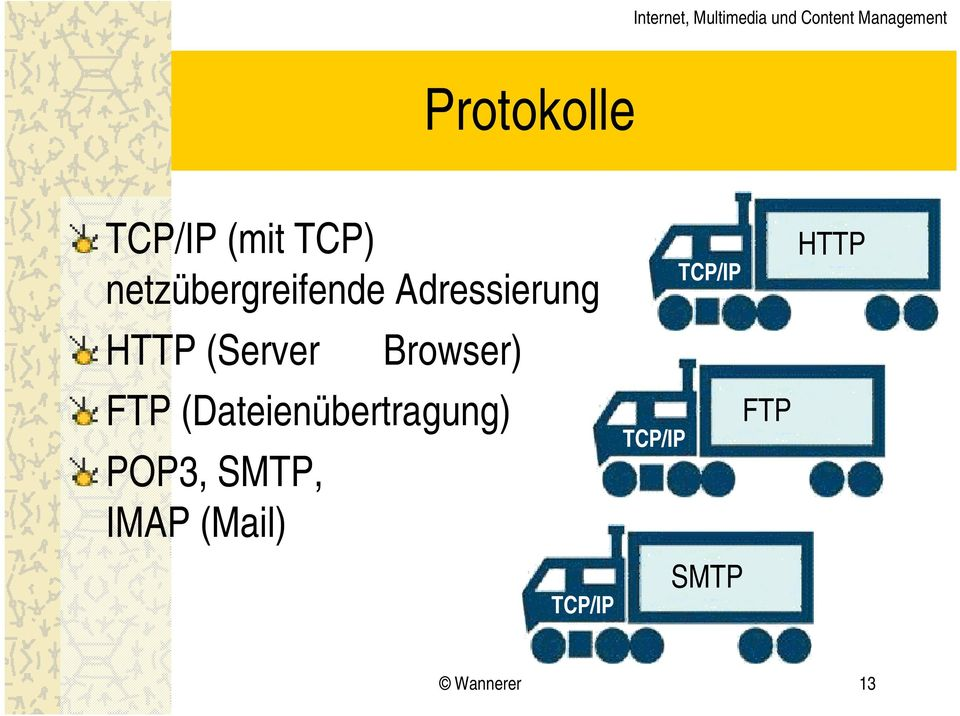 Browser) FTP (Dateienübertragung) POP3,