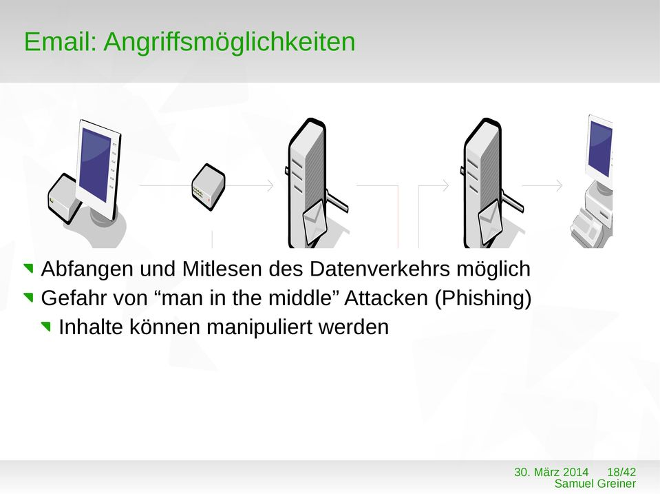 von man in the middle Attacken (Phishing)